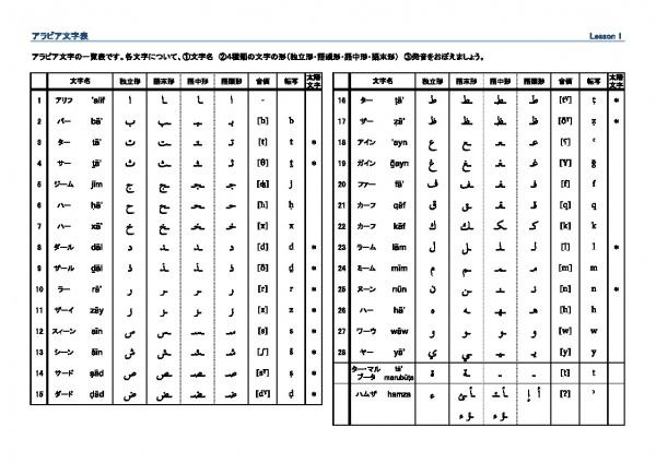 Images of アラビア数字 - JapaneseClass.jp